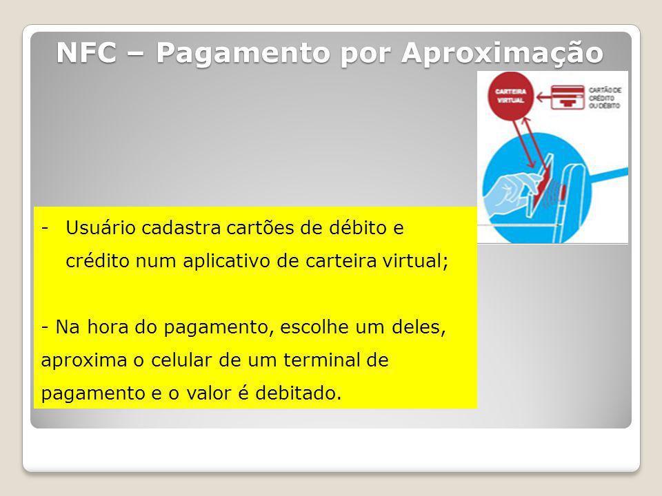 NFC – Pagamento por Aproximação