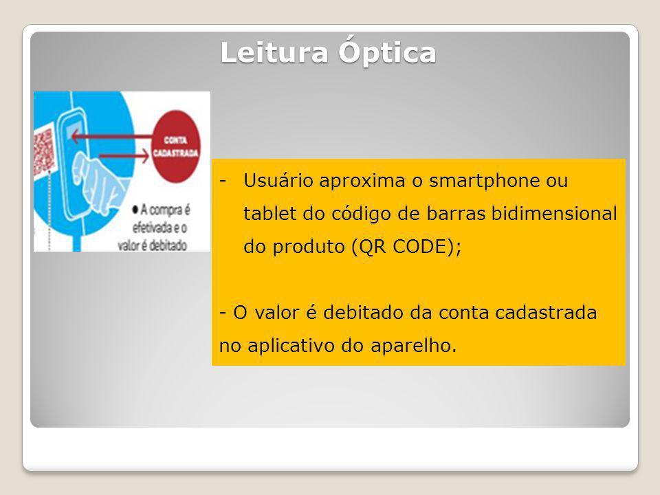 Leitura Óptica Usuário aproxima o smartphone ou tablet do código de barras bidimensional do produto (QR CODE);