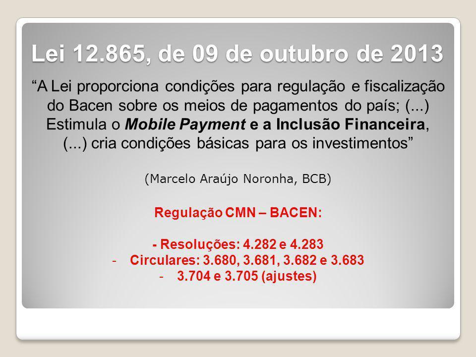 Lei 12.865, de 09 de outubro de 2013 A Lei proporciona condições para regulação e fiscalização do Bacen sobre os meios de pagamentos do país; (...)