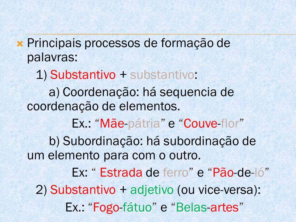 Principais processos de formação de palavras: