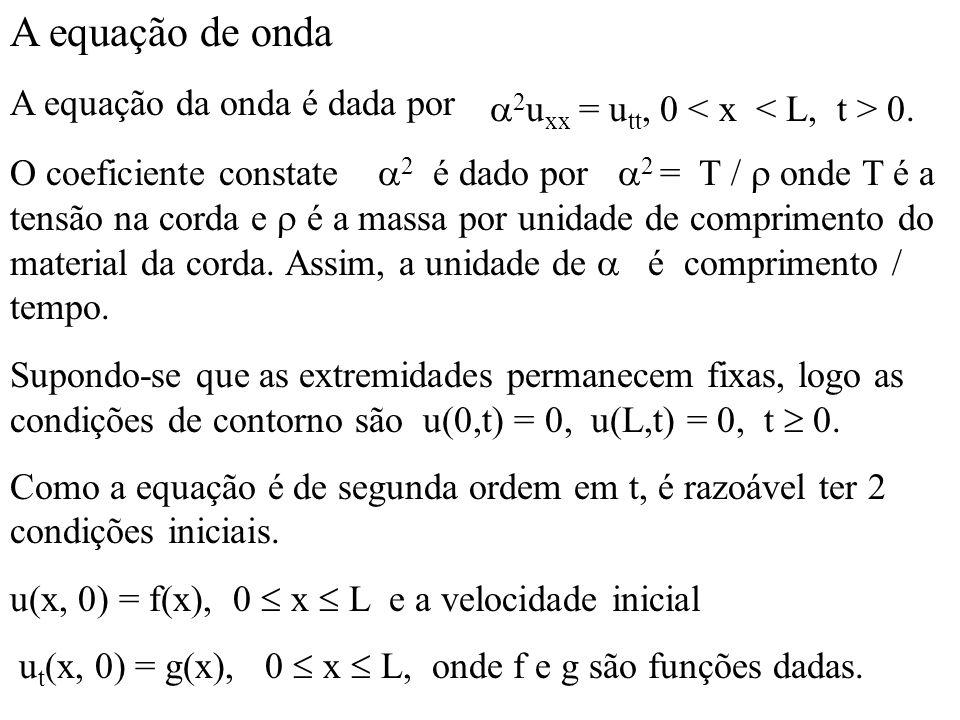 A equação de onda A equação da onda é dada por
