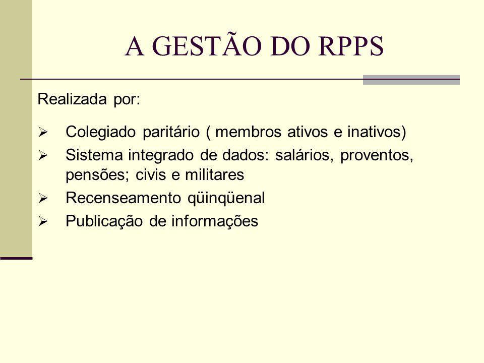 A GESTÃO DO RPPS Realizada por: