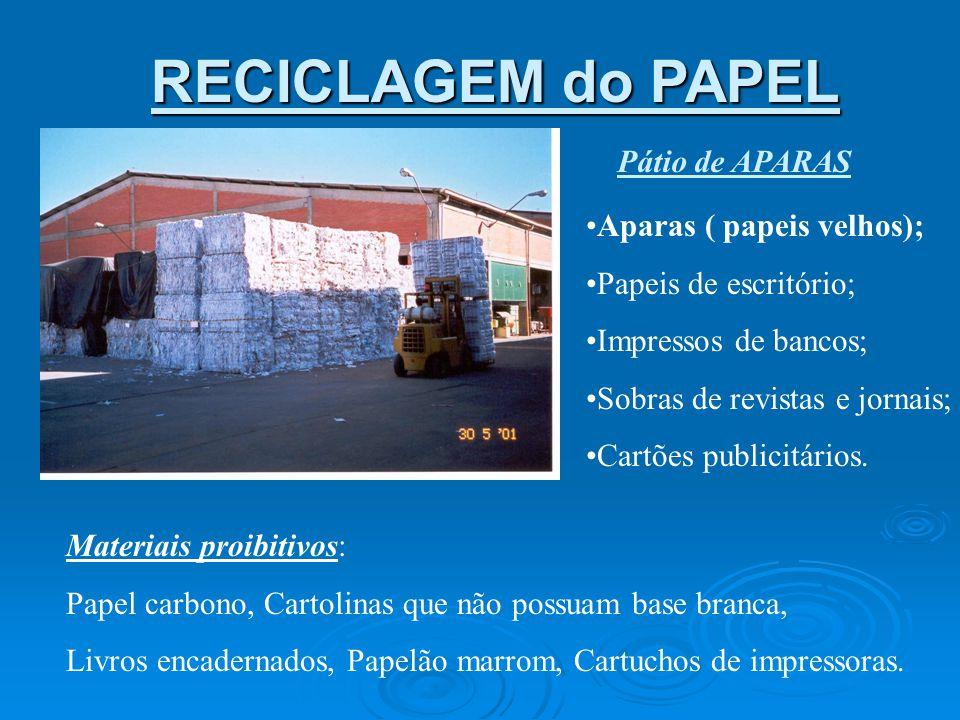 RECICLAGEM do PAPEL Pátio de APARAS Aparas ( papeis velhos);