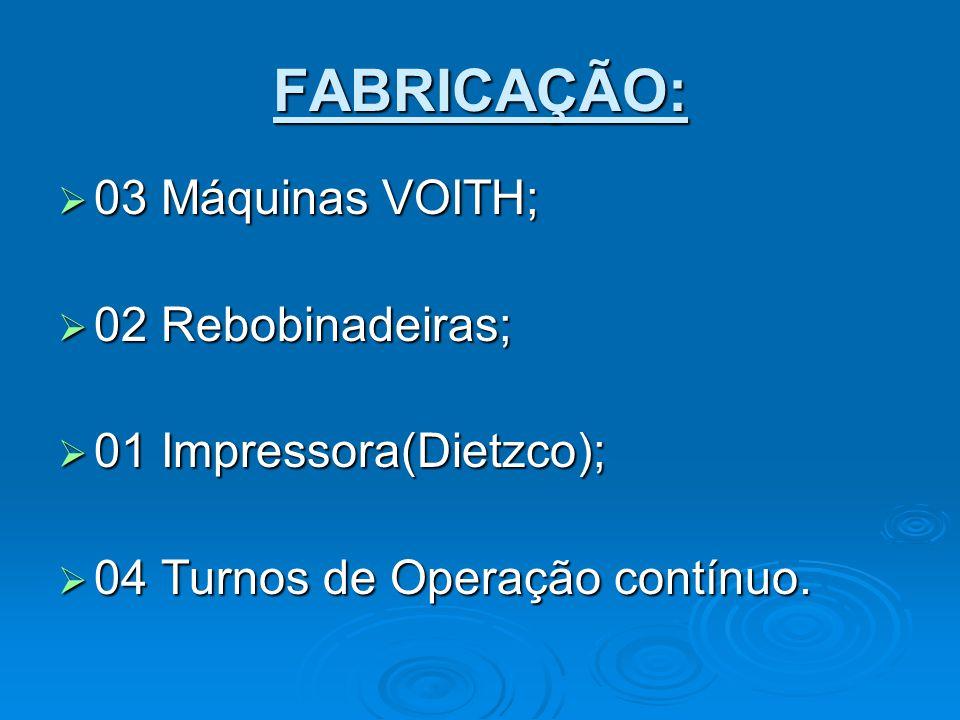 FABRICAÇÃO: 03 Máquinas VOITH; 02 Rebobinadeiras;