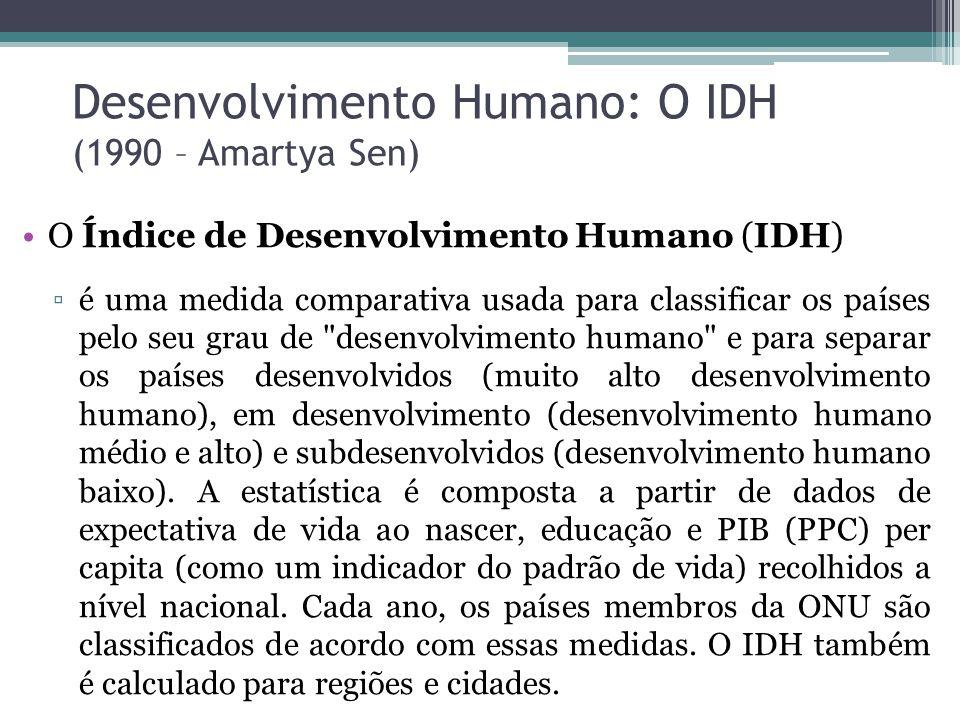 Desenvolvimento Humano: O IDH (1990 – Amartya Sen)