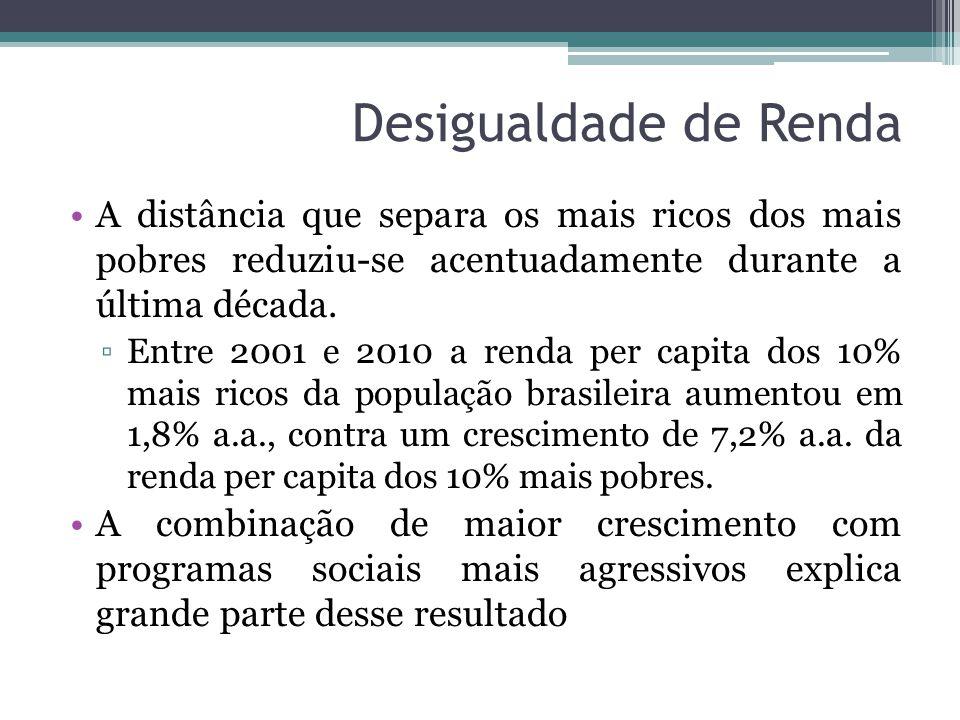 Desigualdade de Renda A distância que separa os mais ricos dos mais pobres reduziu-se acentuadamente durante a última década.