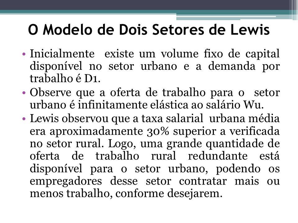 O Modelo de Dois Setores de Lewis