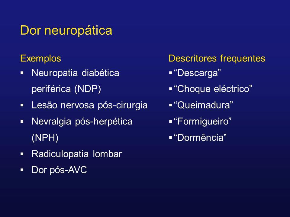 Dor neuropática Exemplos Neuropatia diabética periférica (NDP)