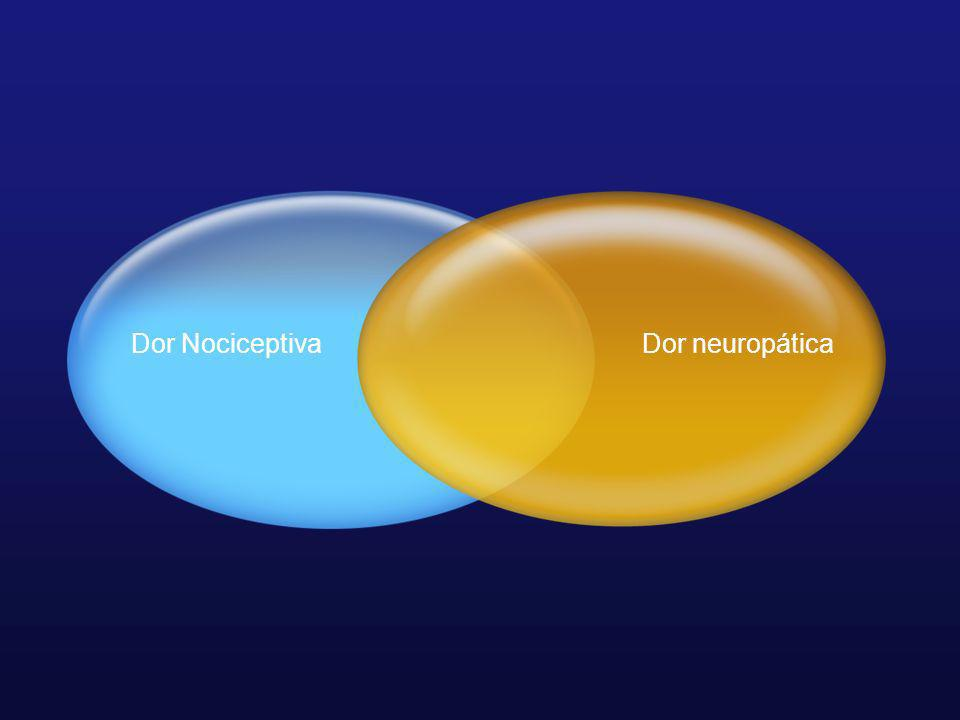 Dor Nociceptiva Dor neuropática
