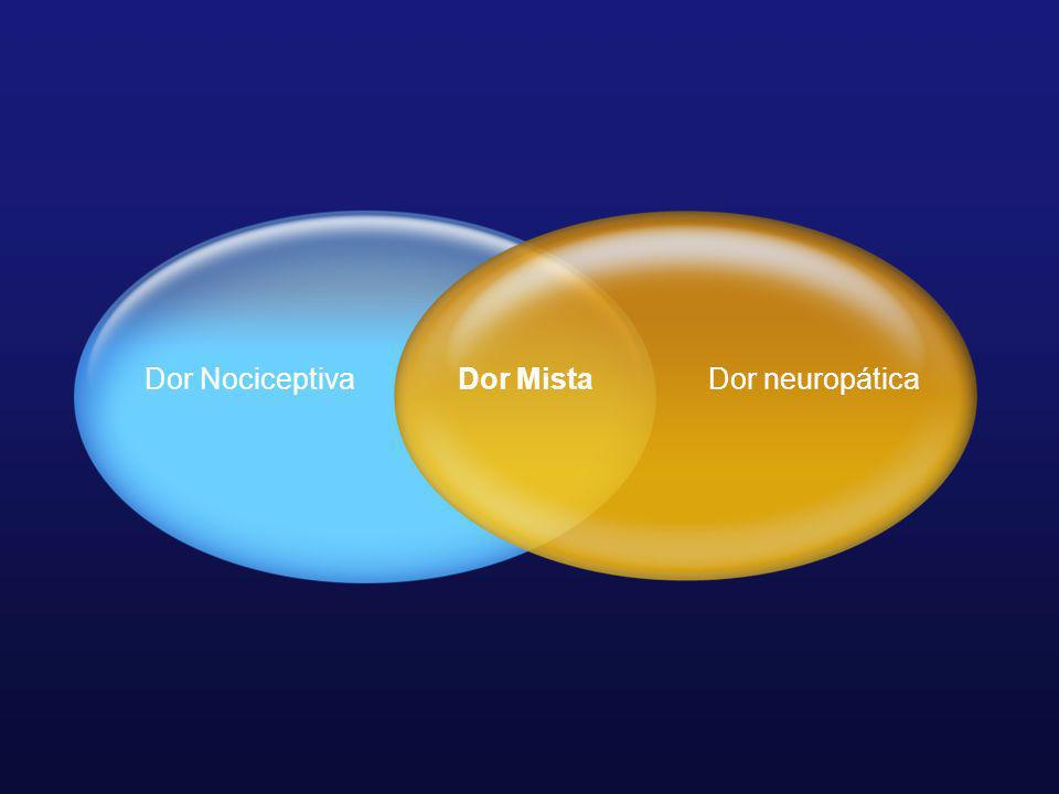 Dor Nociceptiva Dor Mista Dor neuropática