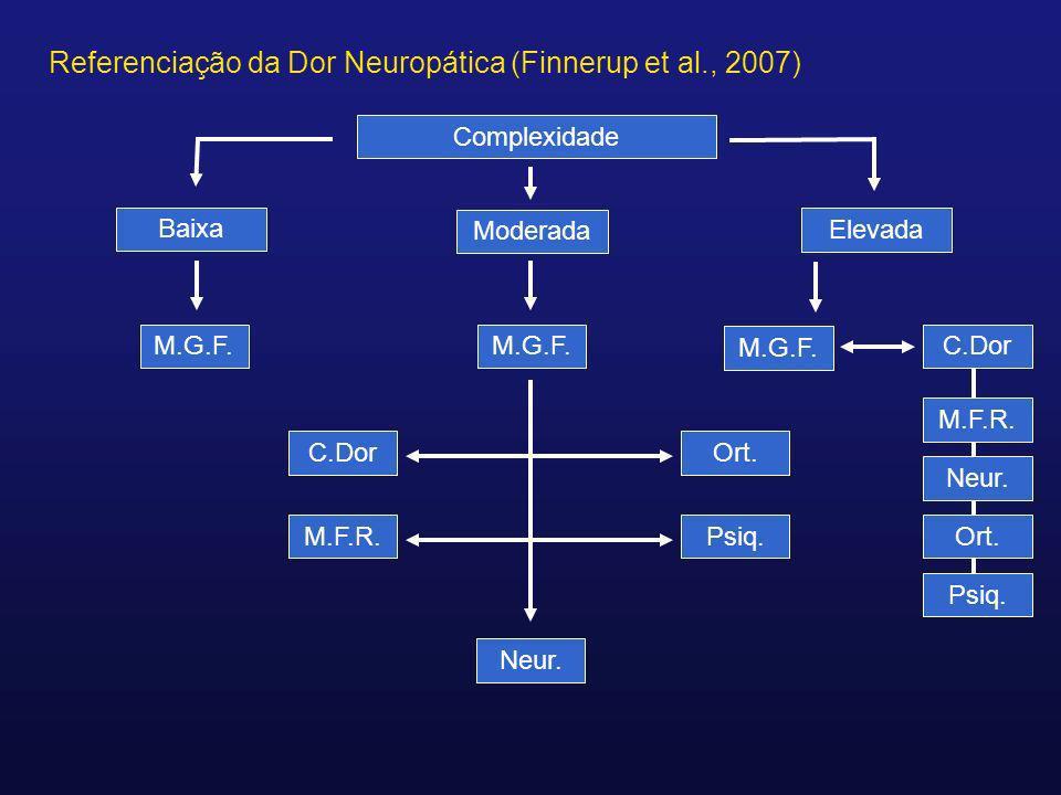 Referenciação da Dor Neuropática (Finnerup et al., 2007)