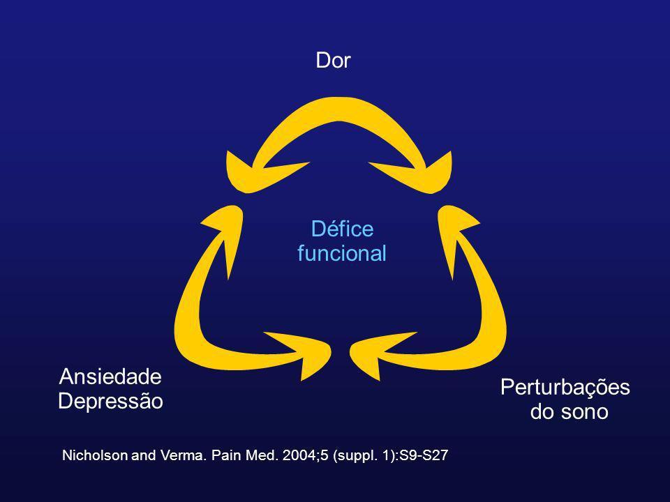 Dor Défice funcional Ansiedade Depressão Perturbações do sono