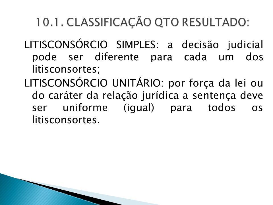 10.1. CLASSIFICAÇÃO QTO RESULTADO: