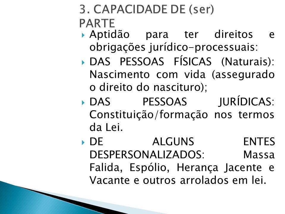 3. CAPACIDADE DE (ser) PARTE