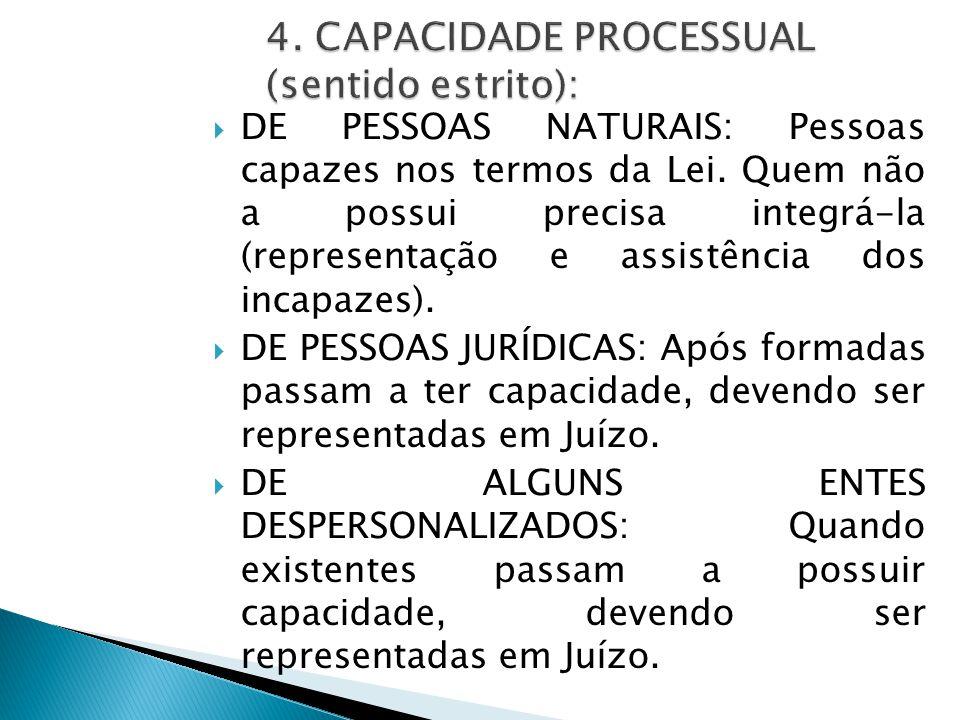 4. CAPACIDADE PROCESSUAL (sentido estrito):