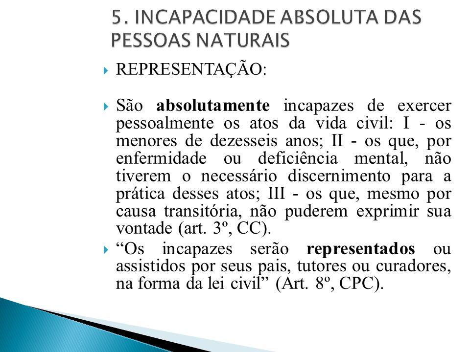 5. INCAPACIDADE ABSOLUTA DAS PESSOAS NATURAIS