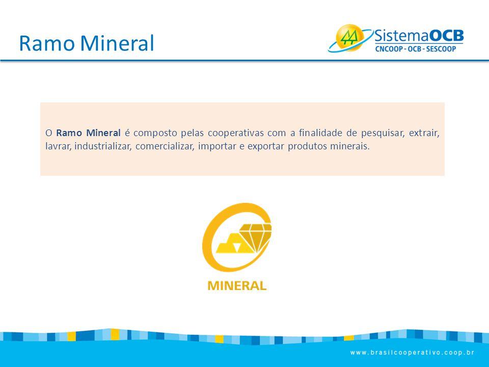Ramo Mineral