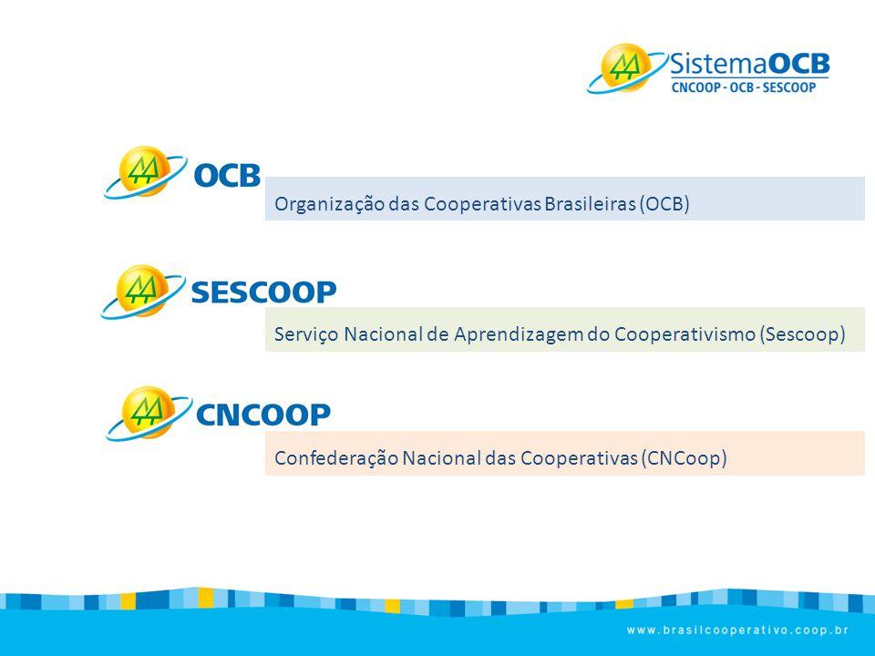 Organização das Cooperativas Brasileiras (OCB)