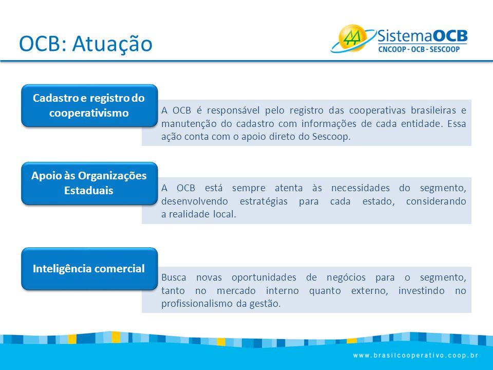 OCB: Atuação Cadastro e registro do cooperativismo