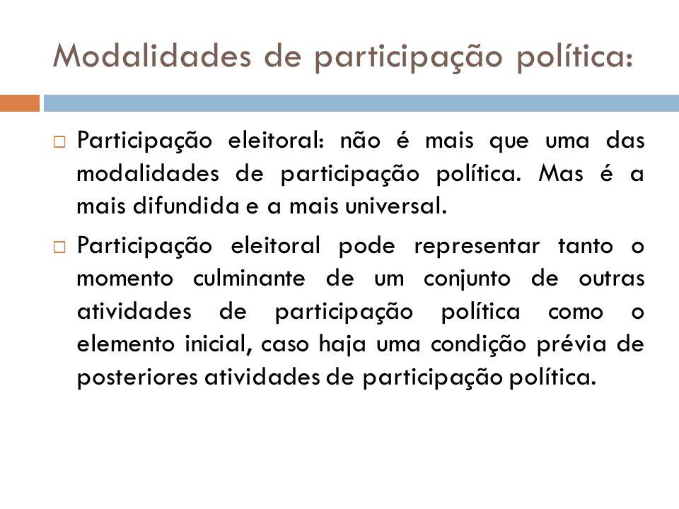 Modalidades de participação política: