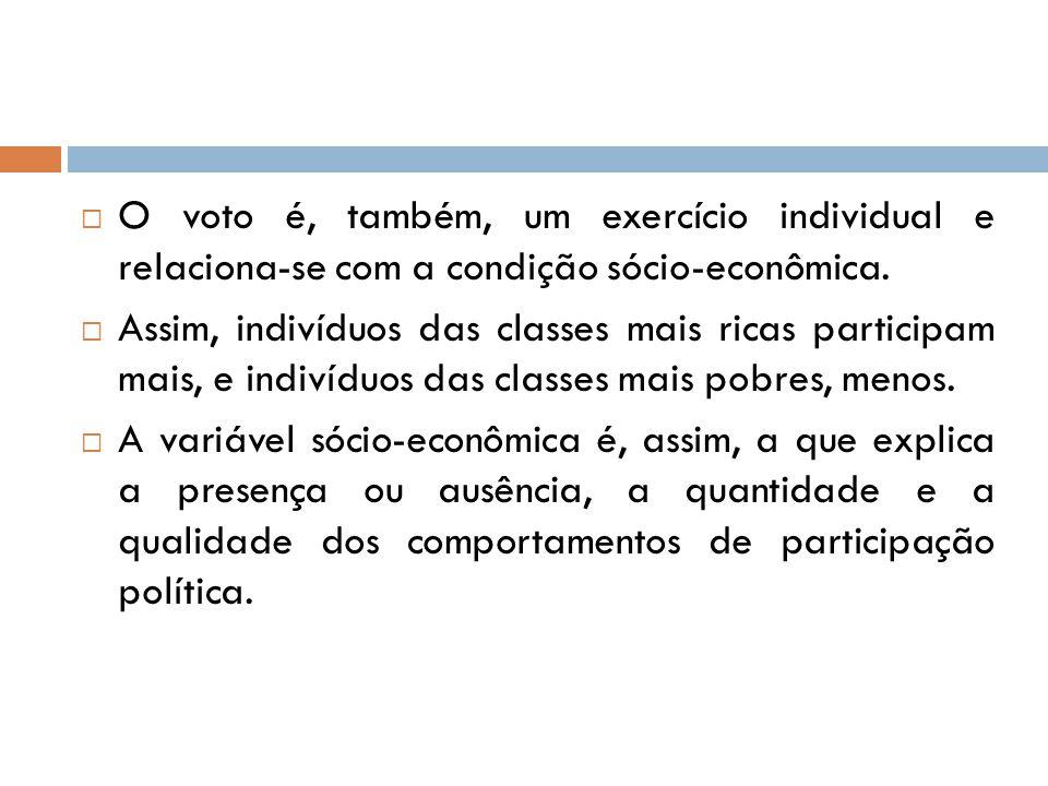 O voto é, também, um exercício individual e relaciona-se com a condição sócio-econômica.
