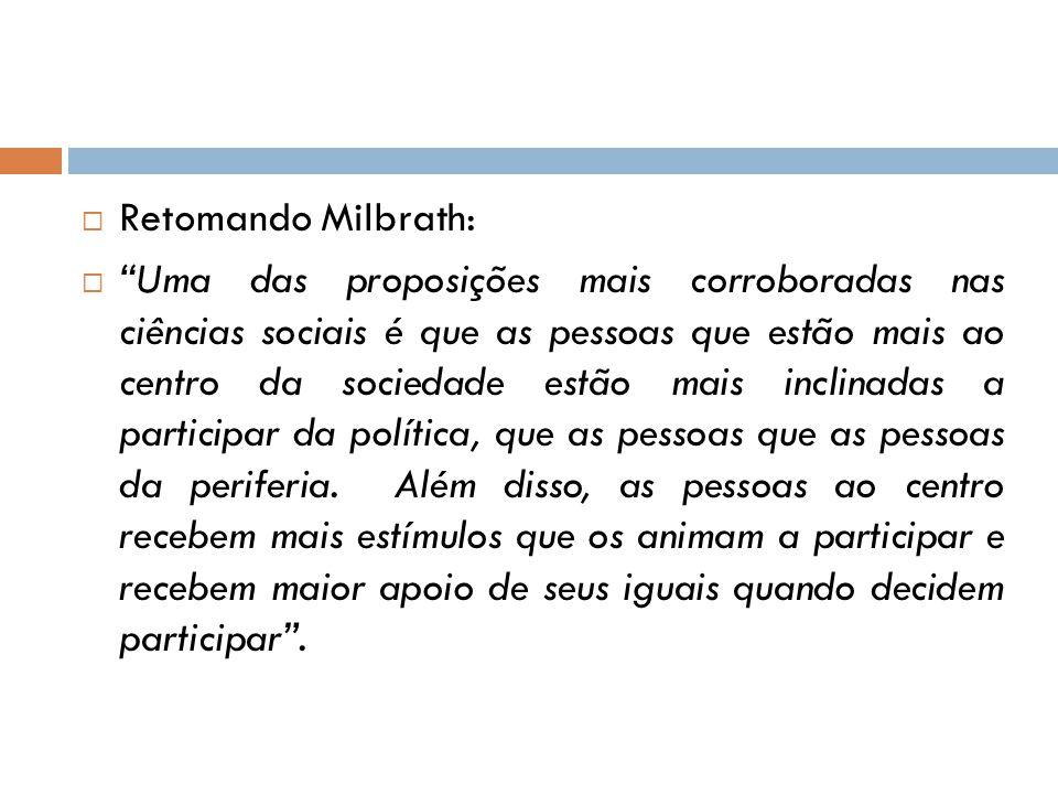 Retomando Milbrath: