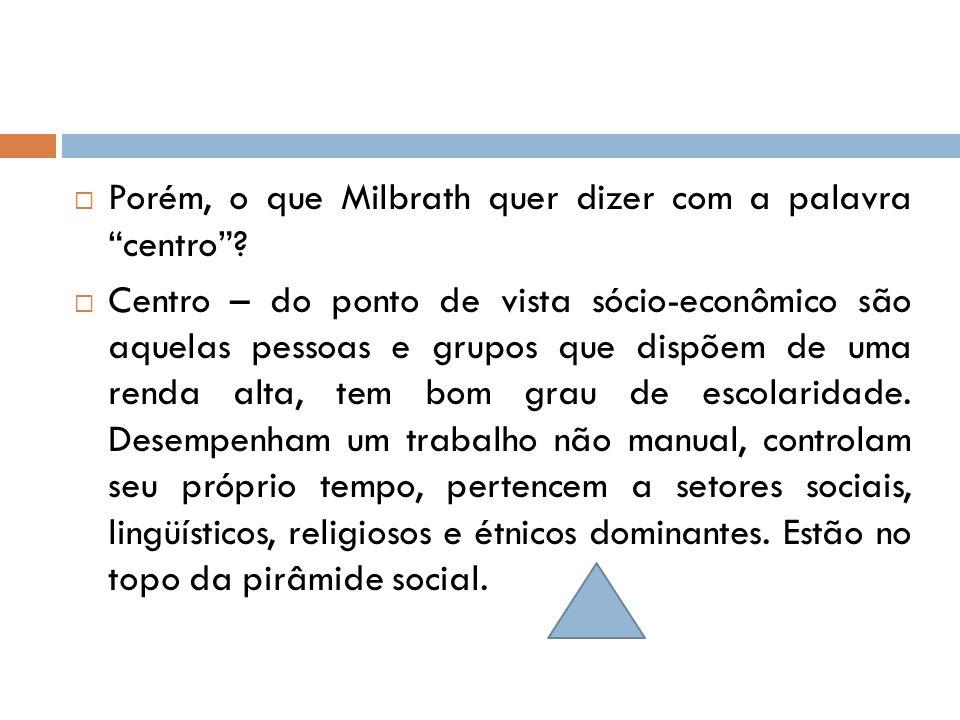 Porém, o que Milbrath quer dizer com a palavra centro