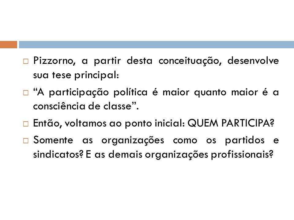 Pizzorno, a partir desta conceituação, desenvolve sua tese principal: