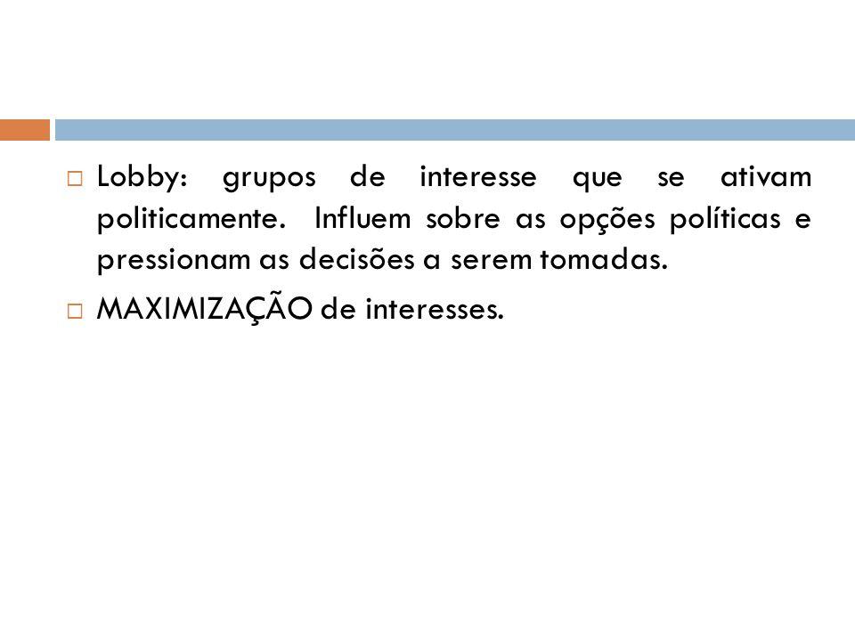 Lobby: grupos de interesse que se ativam politicamente