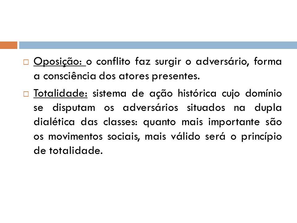 Oposição: o conflito faz surgir o adversário, forma a consciência dos atores presentes.
