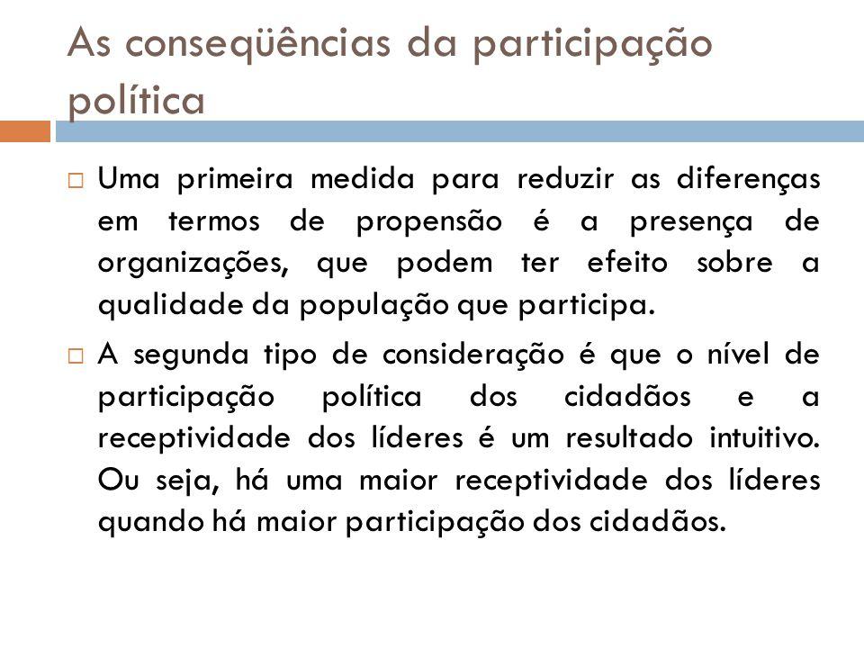 As conseqüências da participação política