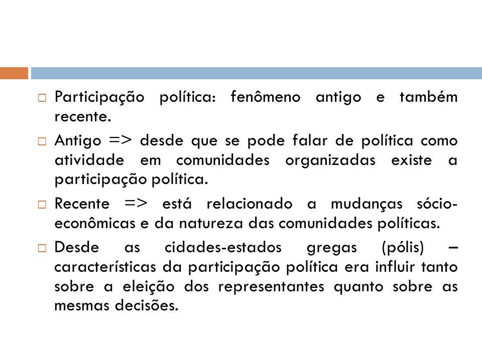 Participação política: fenômeno antigo e também recente.