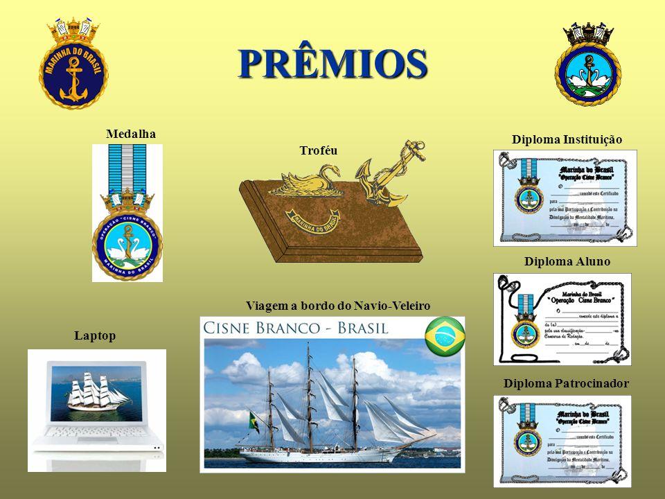 Viagem a bordo do Navio-Veleiro