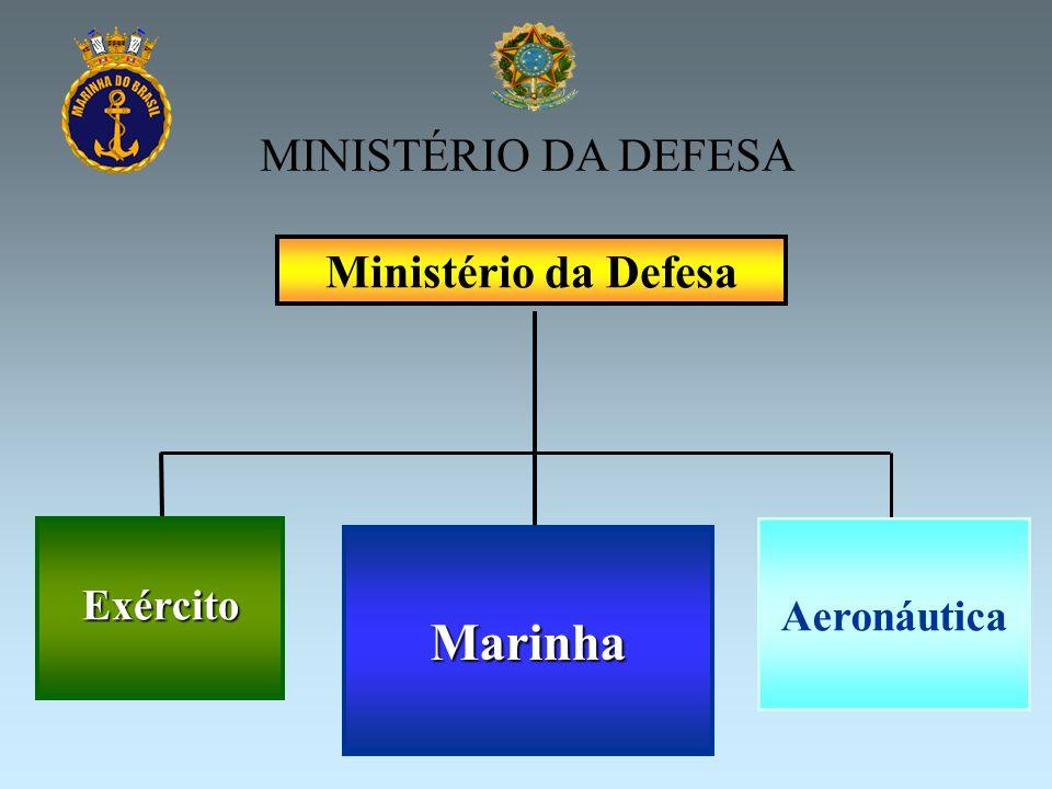 MINISTÉRIO DA DEFESA Ministério da Defesa Exército Aeronáutica Marinha