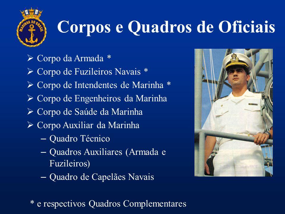 Corpos e Quadros de Oficiais
