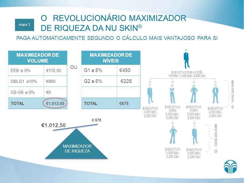 O REVOLUCIONÁRIO MAXIMIZADOR DE RIQUEZA DA NU SKIN®