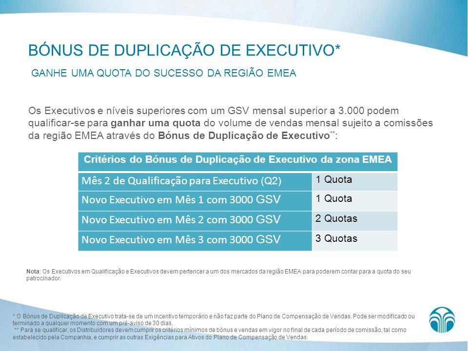 Critérios do Bónus de Duplicação de Executivo da zona EMEA