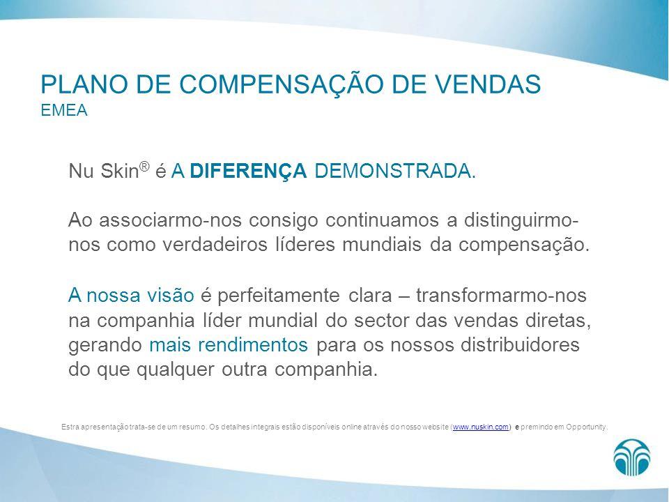 PLANO DE COMPENSAÇÃO DE VENDAS EMEA