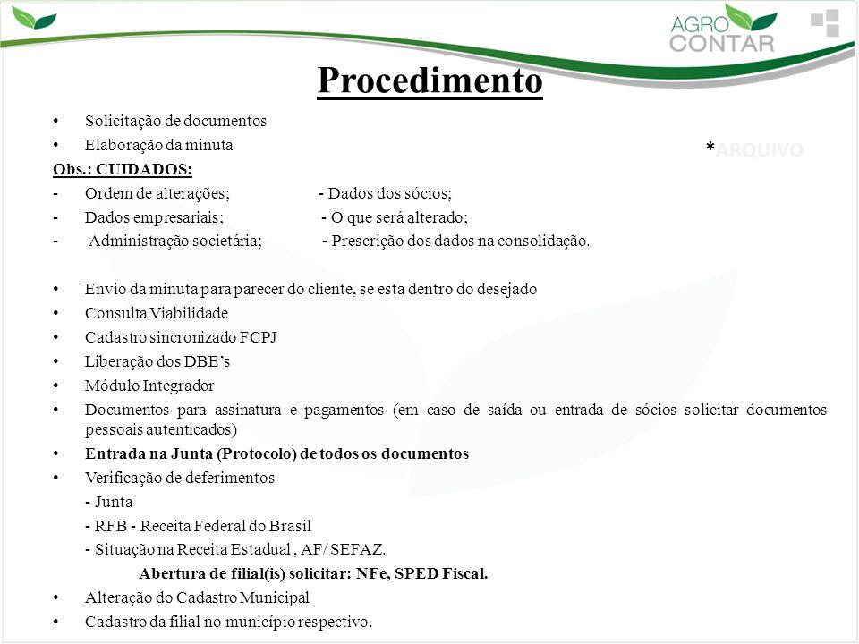 Procedimento *ARQUIVO Solicitação de documentos Elaboração da minuta