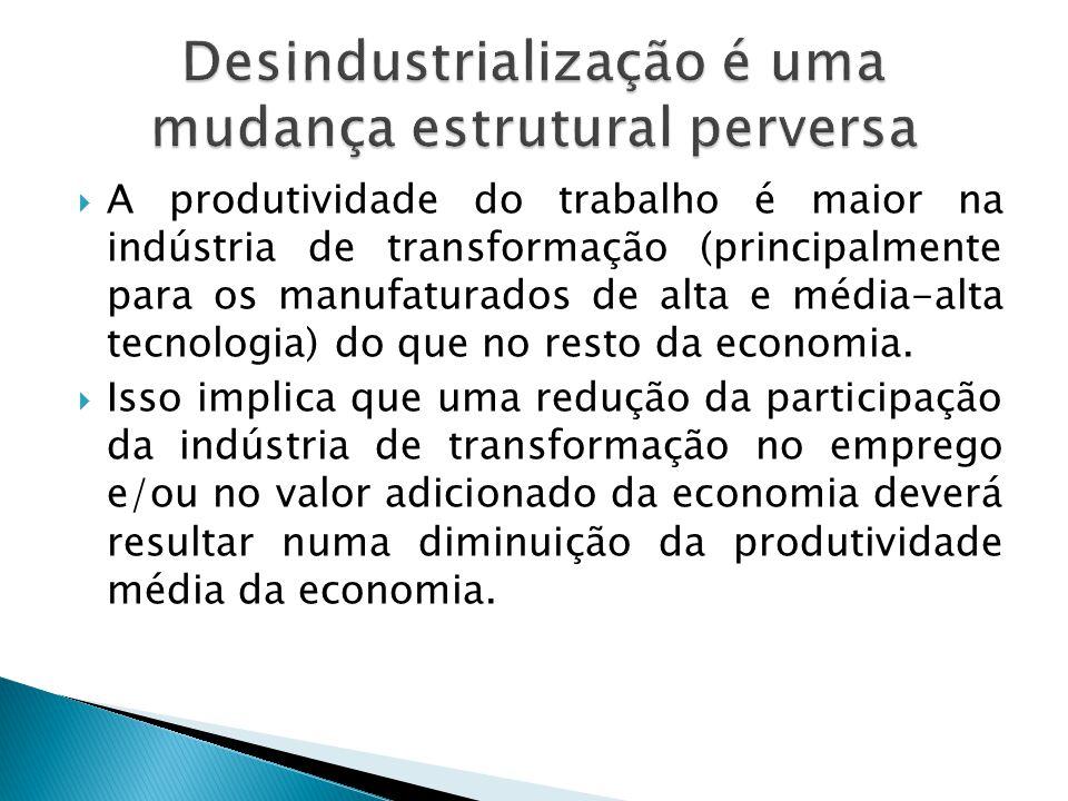 Desindustrialização é uma mudança estrutural perversa