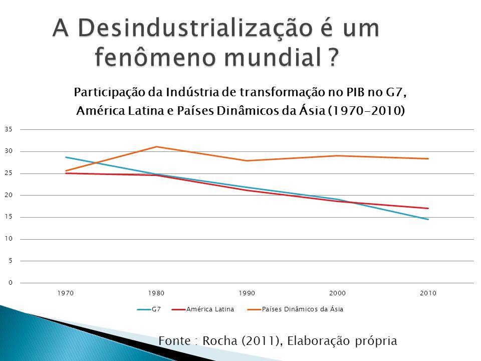 A Desindustrialização é um fenômeno mundial