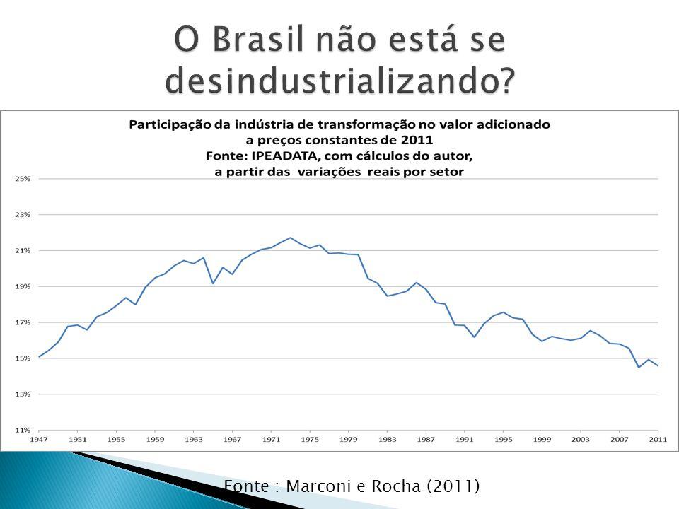 O Brasil não está se desindustrializando