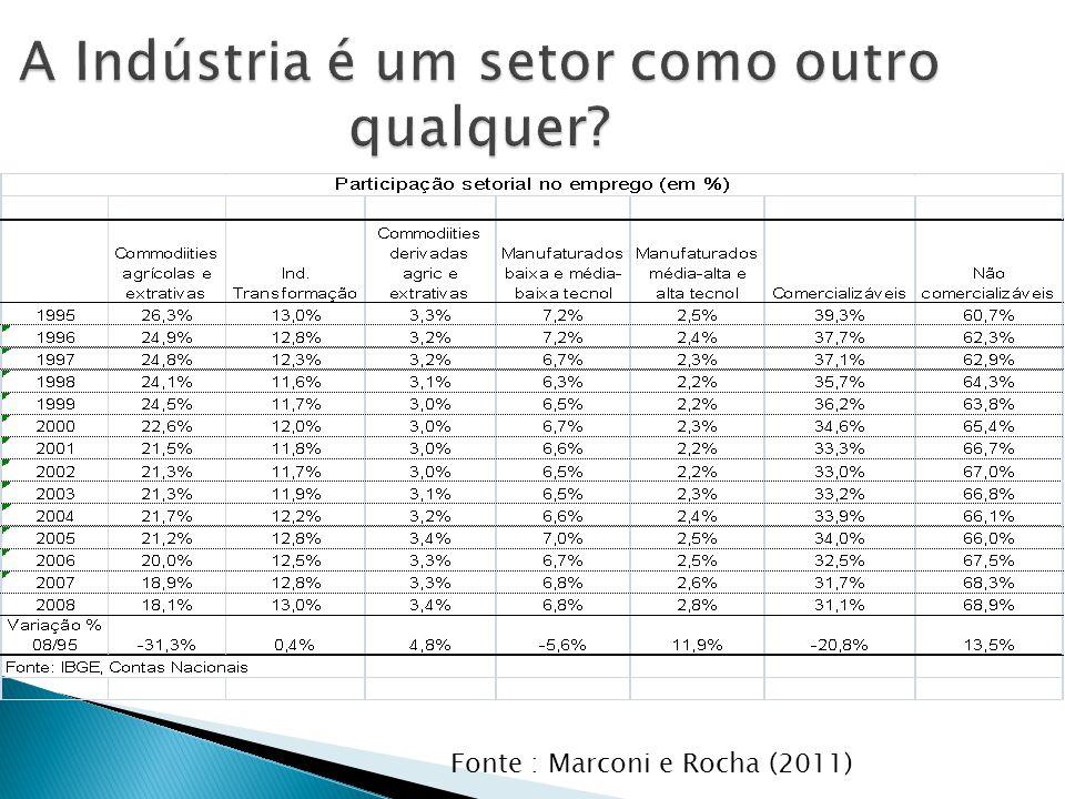A Indústria é um setor como outro qualquer