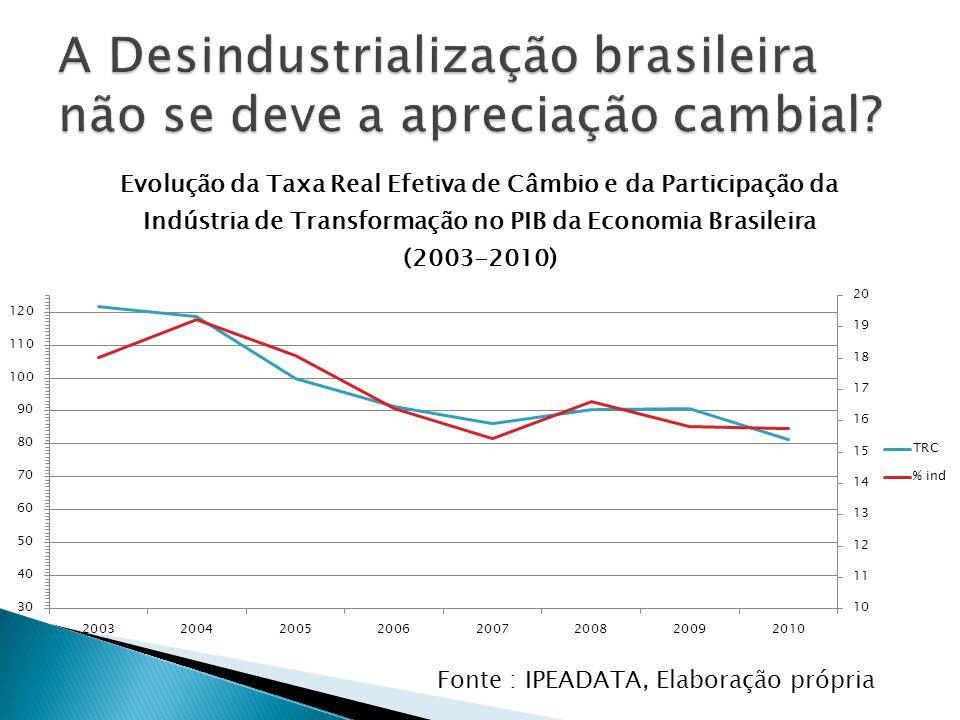 A Desindustrialização brasileira não se deve a apreciação cambial
