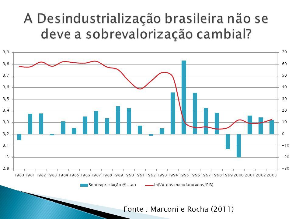 A Desindustrialização brasileira não se deve a sobrevalorização cambial