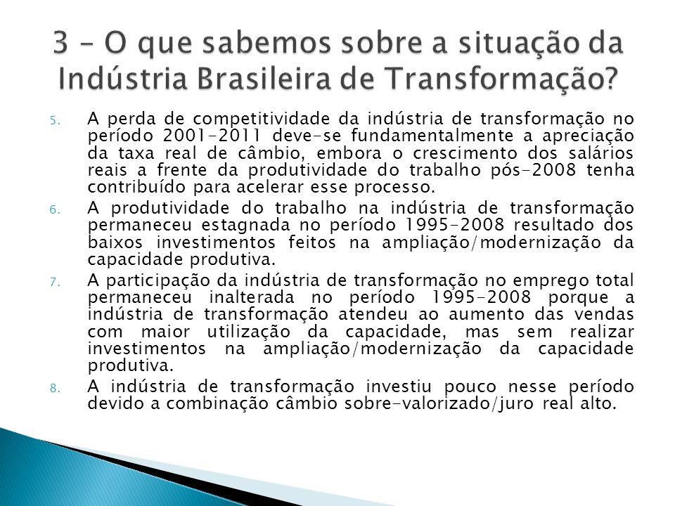 3 – O que sabemos sobre a situação da Indústria Brasileira de Transformação