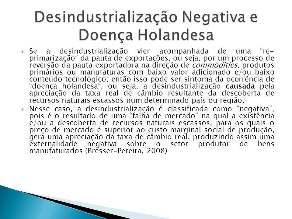 Desindustrialização Negativa e Doença Holandesa