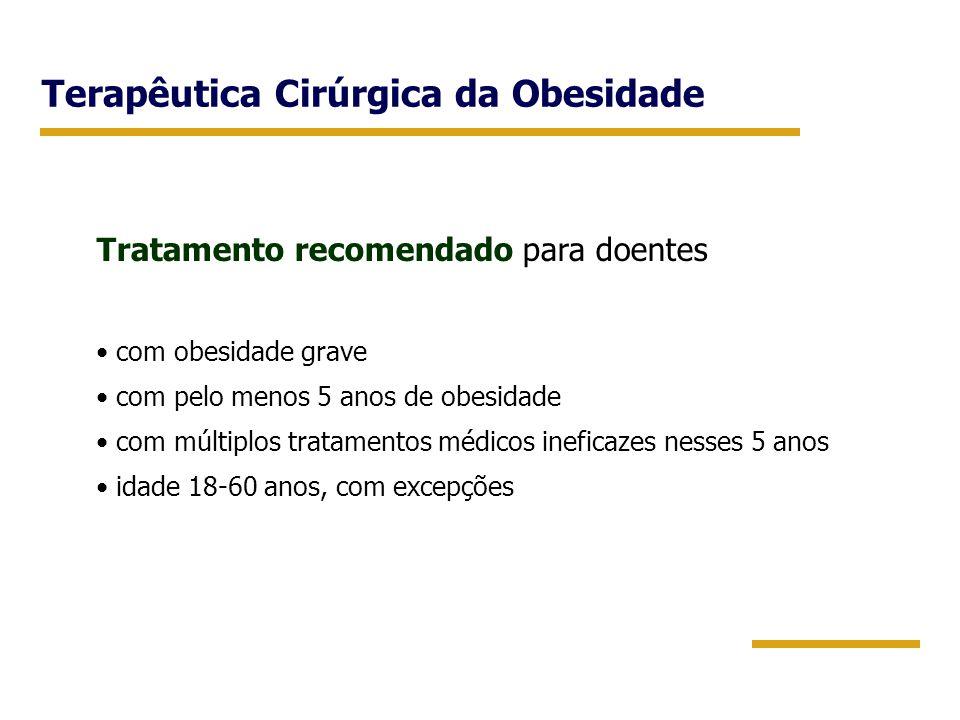 Terapêutica Cirúrgica da Obesidade