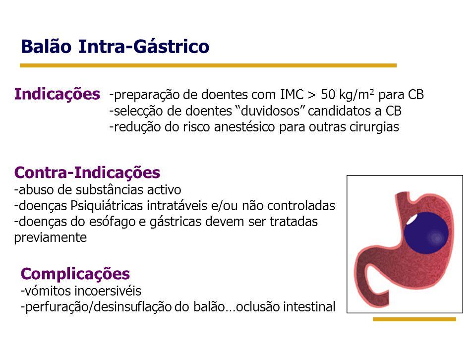 Balão Intra-Gástrico Indicações -preparação de doentes com IMC > 50 kg/m2 para CB. -selecção de doentes duvidosos candidatos a CB.