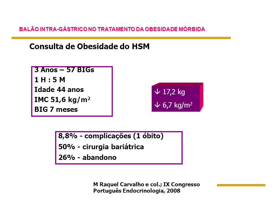 Consulta de Obesidade do HSM